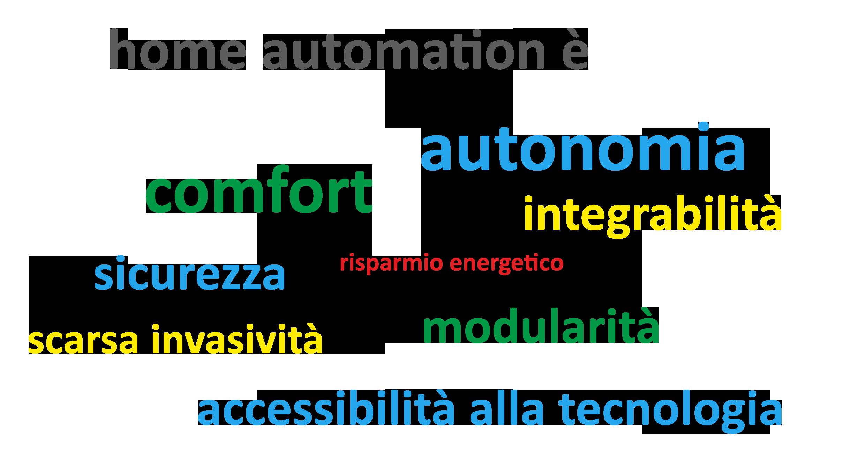 [cml_media_alt id='907']Home-Automation[/cml_media_alt]